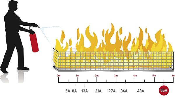 Branndiagram